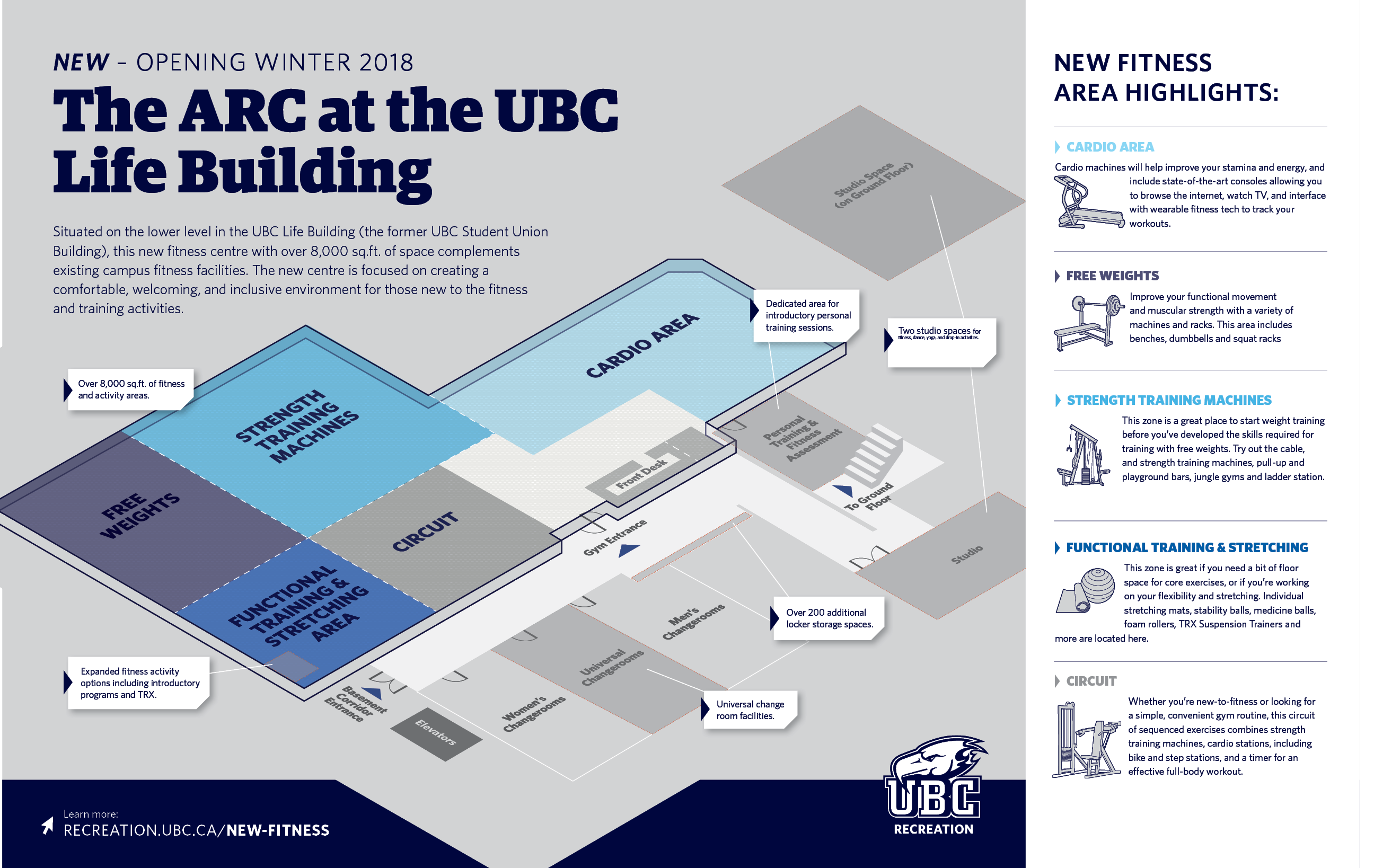 Jan 2018 - ARC Floorplan Overview