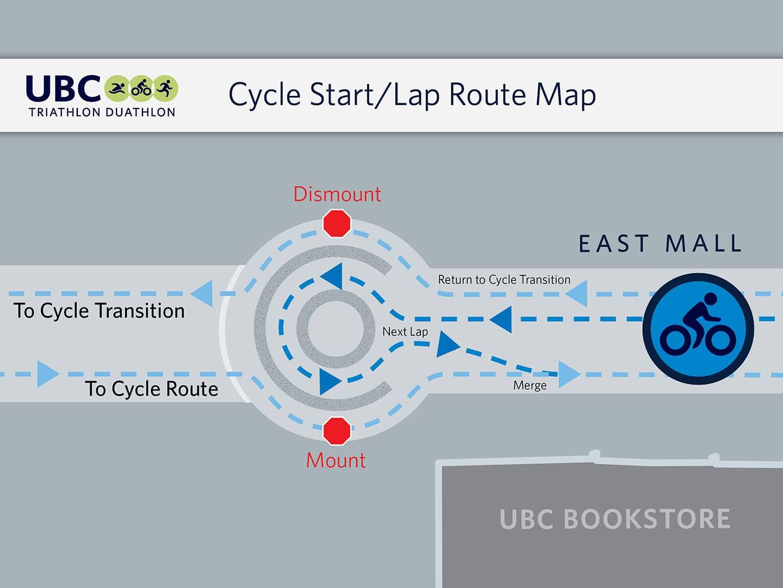 2019 UBC Triathlon Duathlon Cycle Lap Route Map