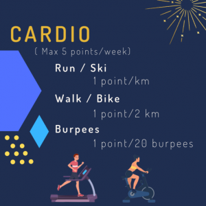 A list of cardio exercises on a dark blue background