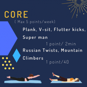 A list of core exercises on a dark blue background